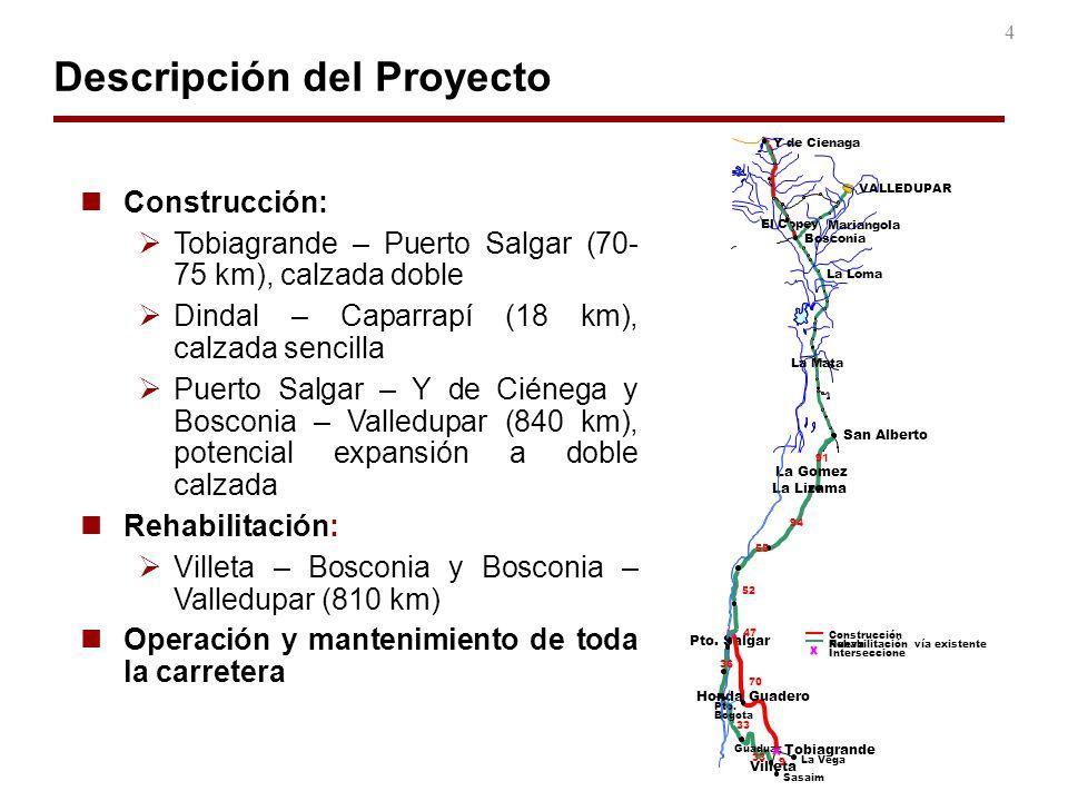4 Descripción del Proyecto Villeta Sasaim Pto. Salgar Honda Pto. Bogota Guaduas La Vega Guadero Tobiagrande La Lizama San Alberto La Gomez Construcció