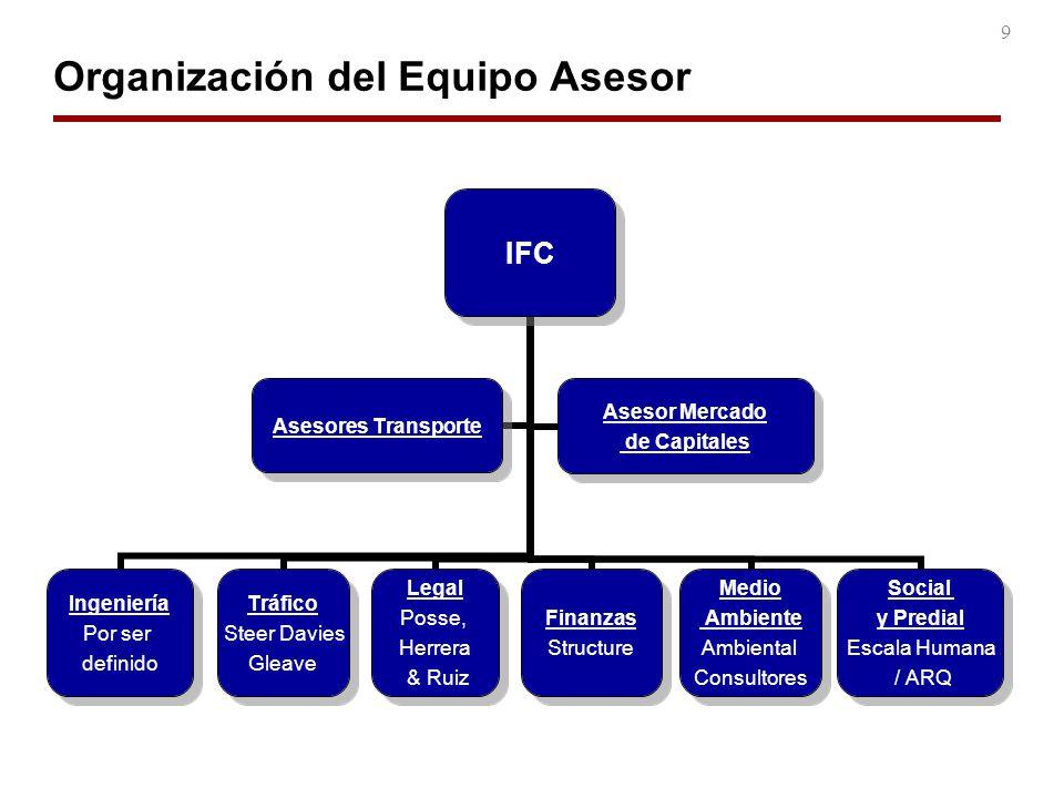 9 Organización del Equipo Asesor IFC Ingeniería Por ser definido Tráfico Steer Davies Gleave Legal Posse, Herrera & Ruiz Medio Ambiente Ambiental Cons