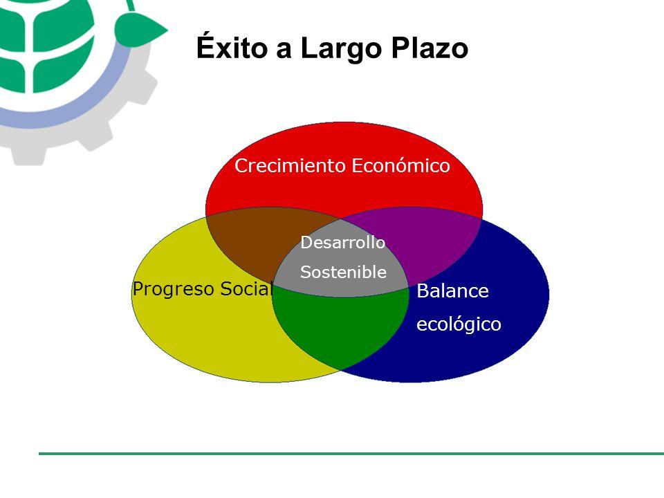 CONSEJO EMPRESARIAL COLOMBIANO PARA EL DESARROLLO SOSTENIBLE - CECODES CECODES Indicadores Eco-eficiencia Cambio Climático Negocios Inclusivos Reportes – GRI