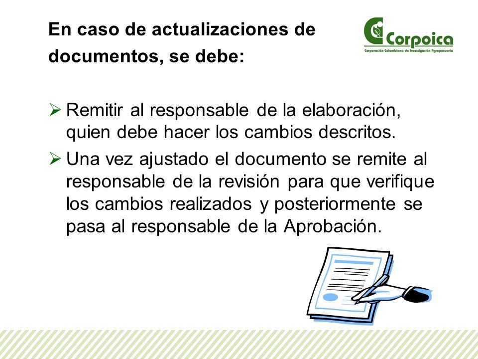 En caso de actualizaciones de documentos, se debe: Remitir al responsable de la elaboración, quien debe hacer los cambios descritos. Una vez ajustado