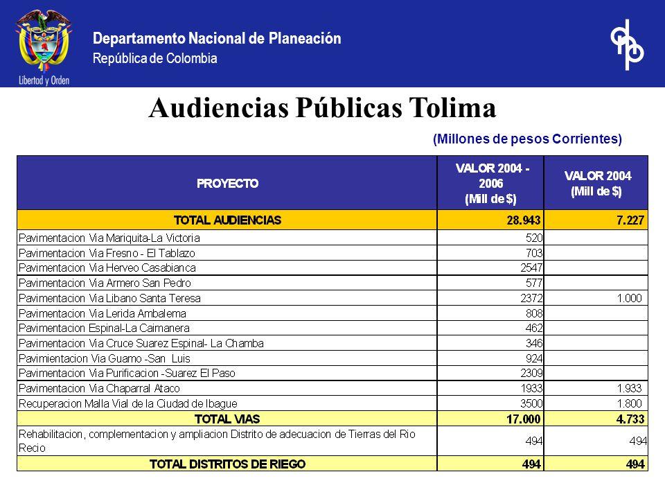 Departamento Nacional de Planeación República de Colombia (Millones de pesos Corrientes) Audiencias Públicas Tolima