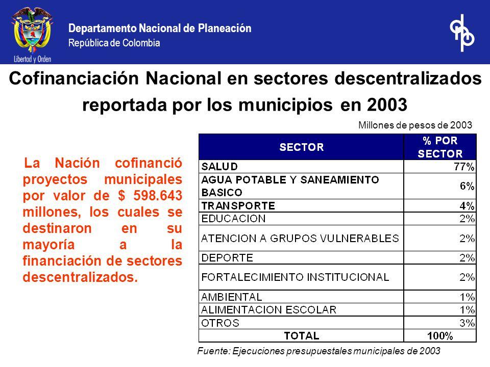 Departamento Nacional de Planeación República de Colombia La Nación cofinanció proyectos municipales por valor de $ 598.643 millones, los cuales se destinaron en su mayoría a la financiación de sectores descentralizados.