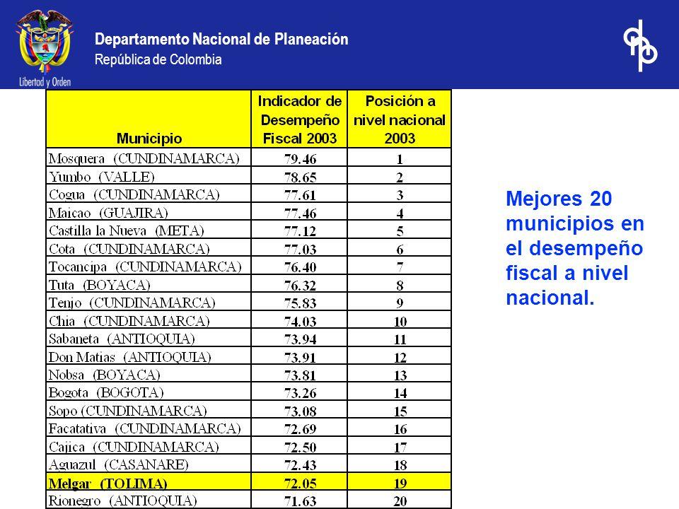 Departamento Nacional de Planeación República de Colombia Mejores 20 municipios en el desempeño fiscal a nivel nacional.