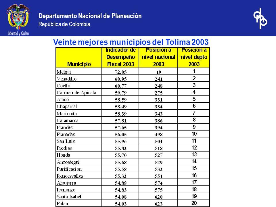 Departamento Nacional de Planeación República de Colombia Veinte mejores municipios del Tolima 2003