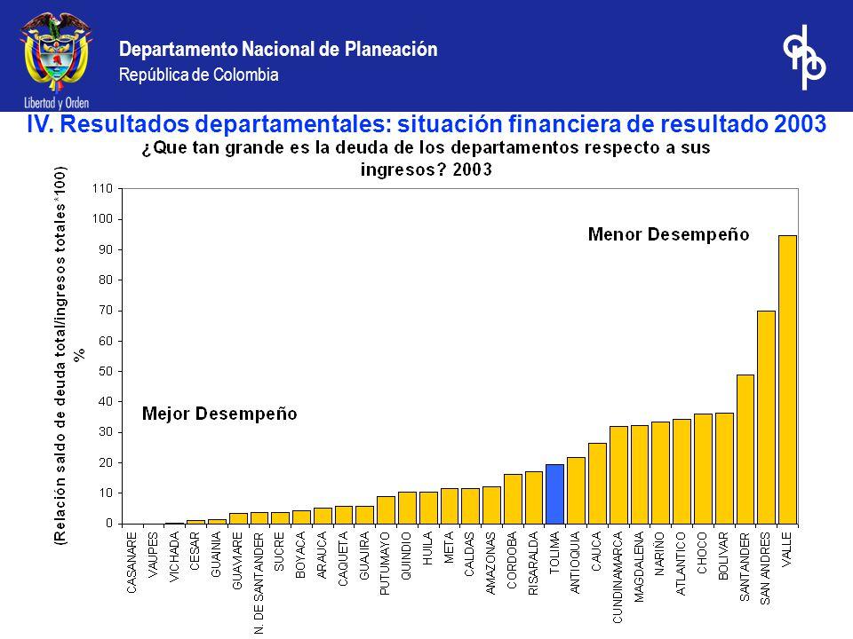Departamento Nacional de Planeación República de Colombia IV.