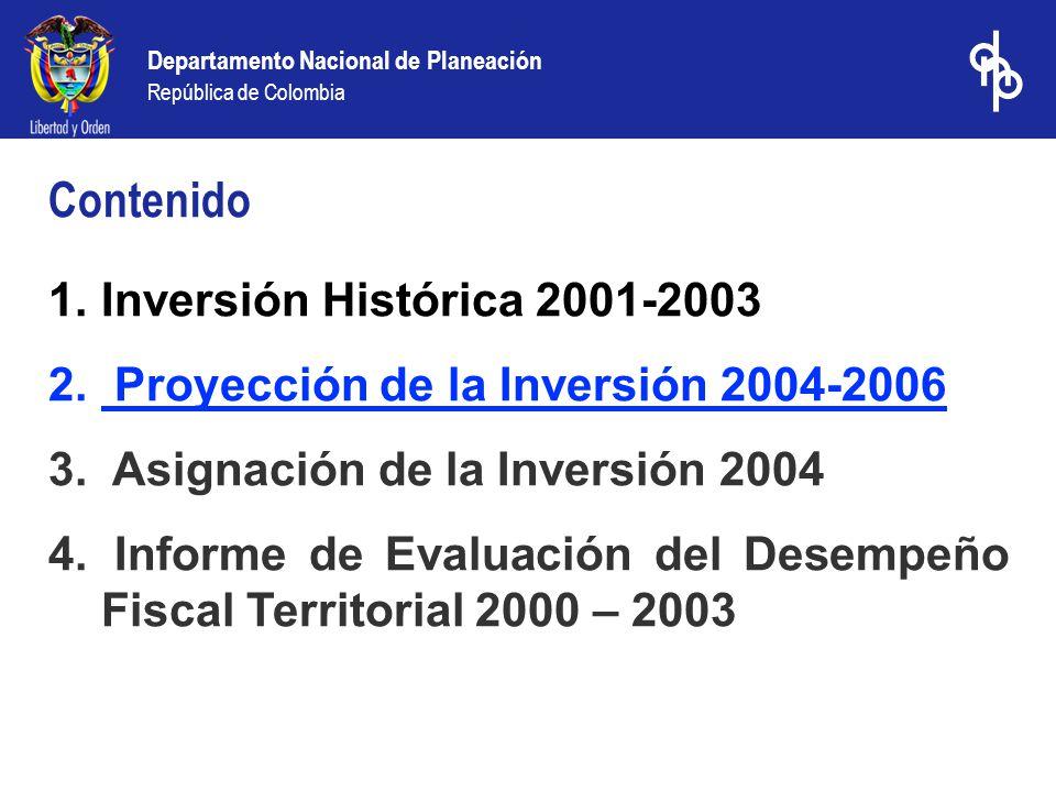 Departamento Nacional de Planeación República de Colombia Últimos veinte municipios del Tolima 2003
