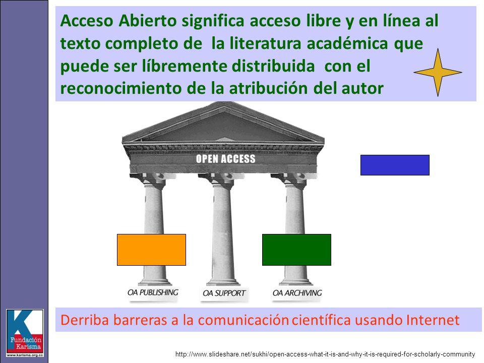 Acceso Abierto significa acceso libre y en línea al texto completo de la literatura académica que puede ser líbremente distribuida con el reconocimiento de la atribución del autor Derriba barreras a la comunicación científica usando Internet http://www.slideshare.net/sukhi/open-access-what-it-is-and-why-it-is-required-for-scholarly-community