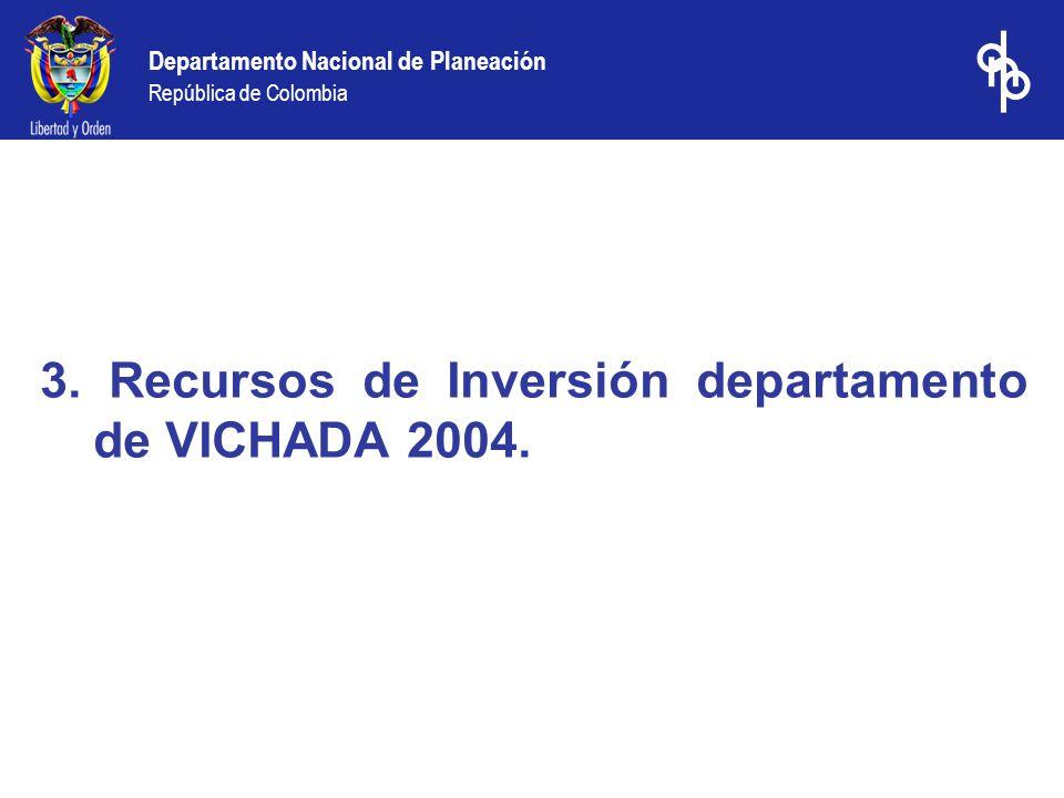 3. Recursos de Inversión departamento de VICHADA 2004.
