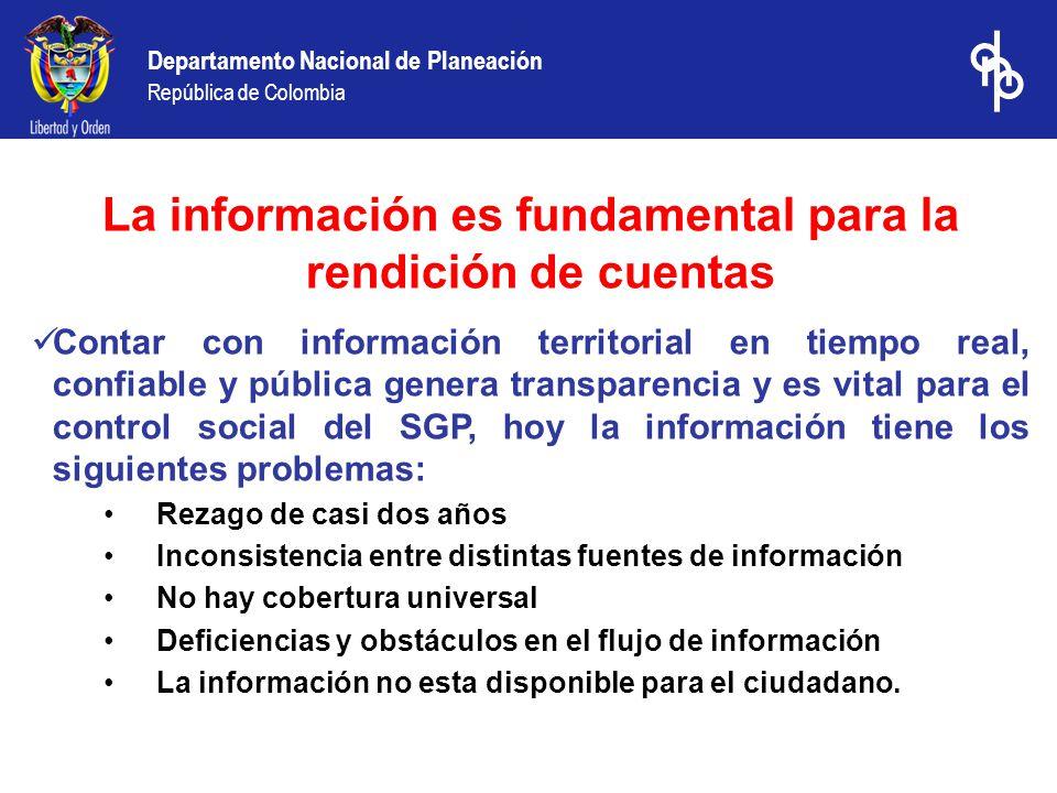 Departamento Nacional de Planeación República de Colombia La información es fundamental para la rendición de cuentas Contar con información territoria