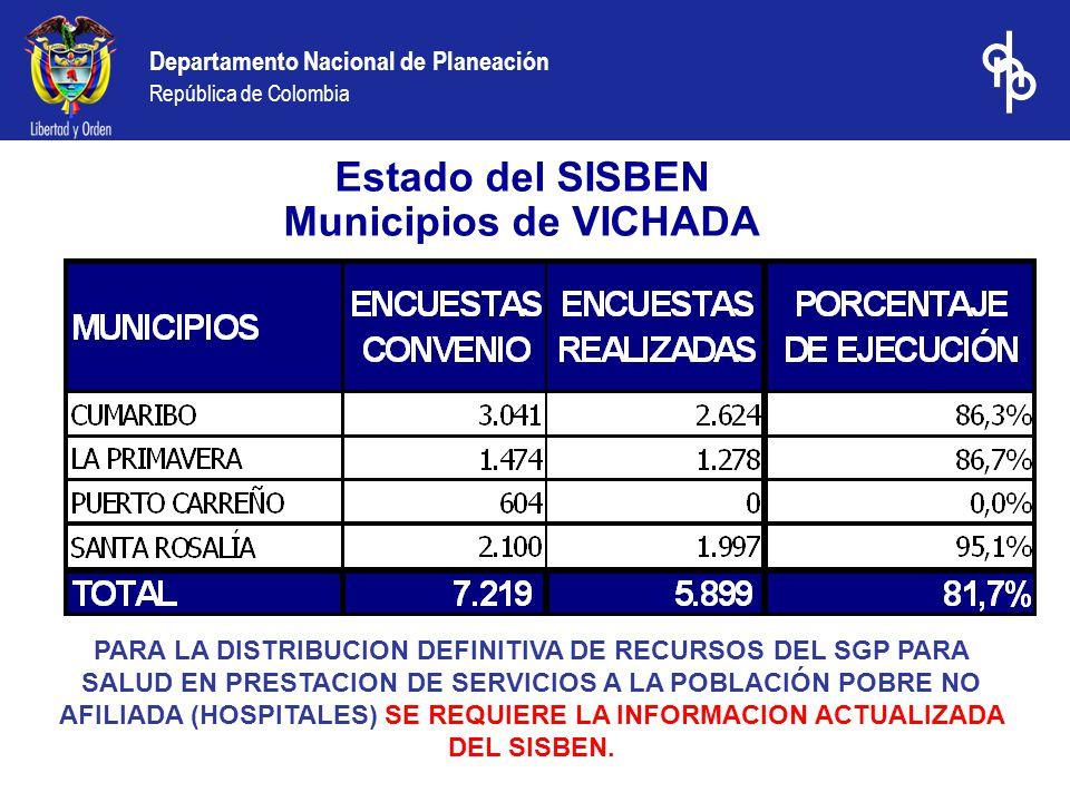 Departamento Nacional de Planeación República de Colombia Estado del SISBEN Municipios de VICHADA PARA LA DISTRIBUCION DEFINITIVA DE RECURSOS DEL SGP PARA SALUD EN PRESTACION DE SERVICIOS A LA POBLACIÓN POBRE NO AFILIADA (HOSPITALES) SE REQUIERE LA INFORMACION ACTUALIZADA DEL SISBEN.