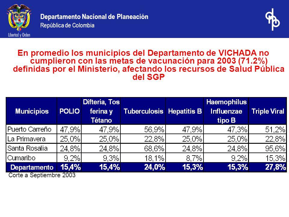 En promedio los municipios del Departamento de VICHADA no cumplieron con las metas de vacunación para 2003 (71.2%) definidas por el Ministerio, afectando los recursos de Salud Pública del SGP Corte a Septiembre 2003