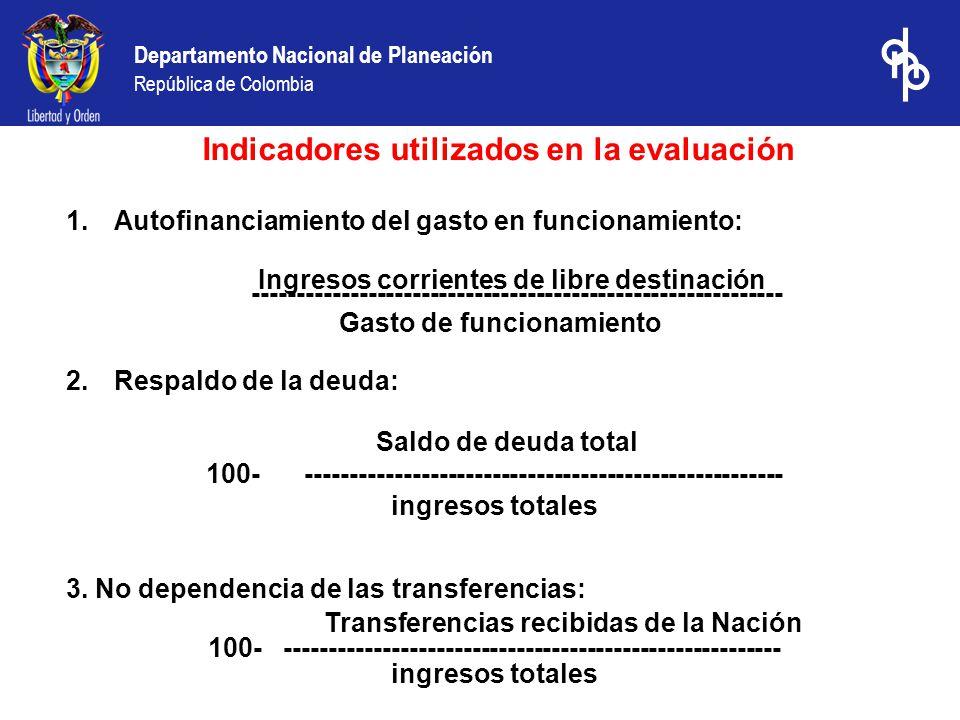Departamento Nacional de Planeación República de Colombia Indicadores utilizados en la evaluación 1.Autofinanciamiento del gasto en funcionamiento: Ingresos corrientes de libre destinación ------------------------------------------------------------ Gasto de funcionamiento 2.Respaldo de la deuda: Saldo de deuda total 100- ------------------------------------------------------ ingresos totales 3.
