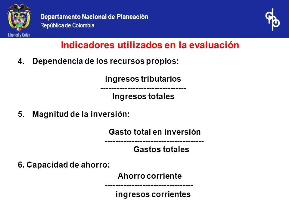 Departamento Nacional de Planeación República de Colombia 4.Dependencia de los recursos propios: Ingresos tributarios -------------------------------- Ingresos totales 5.Magnitud de la inversión: Gasto total en inversión ------------------------------------- Gastos totales 6.