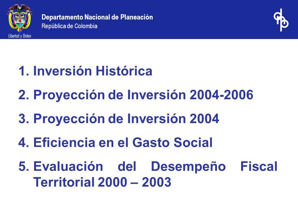 Departamento Nacional de Planeación República de Colombia 1.Inversión Histórica 2.Proyección de Inversión 2004-2006 3.Proyección de Inversión 2004 4.Eficiencia en el Gasto Social 5.Evaluación del Desempeño Fiscal Territorial 2000 – 2003