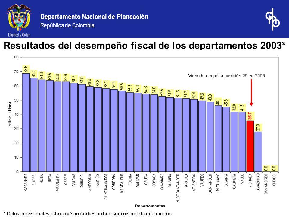 Departamento Nacional de Planeación República de Colombia Resultados del desempeño fiscal de los departamentos 2003* * Datos provisionales.