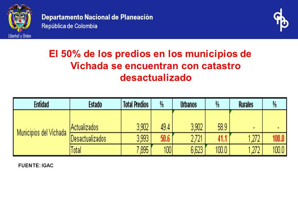 El 50% de los predios en los municipios de Vichada se encuentran con catastro desactualizado FUENTE: IGAC