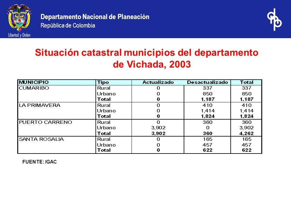 Departamento Nacional de Planeación República de Colombia Situación catastral municipios del departamento de Vichada, 2003 FUENTE: IGAC