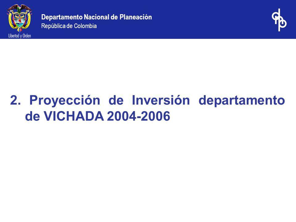 2. Proyección de Inversión departamento de VICHADA 2004-2006