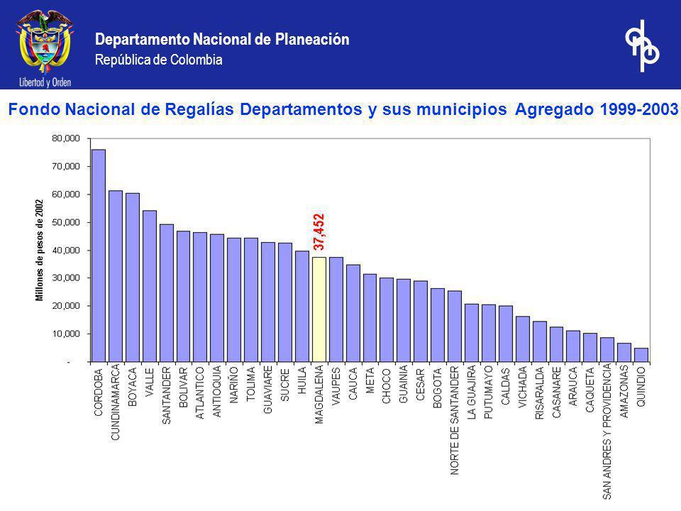 Departamento Nacional de Planeación República de Colombia Fondo Nacional de Regalías Departamentos y sus municipios Agregado 1999-2003