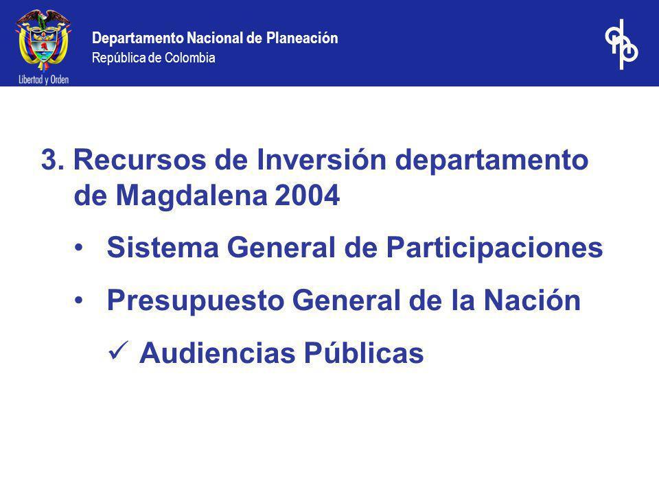 3. Recursos de Inversión departamento de Magdalena 2004 Sistema General de Participaciones Presupuesto General de la Nación Audiencias Públicas