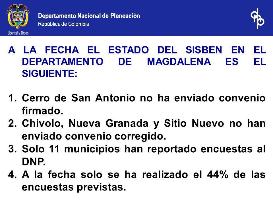 Departamento Nacional de Planeación República de Colombia A LA FECHA EL ESTADO DEL SISBEN EN EL DEPARTAMENTO DE MAGDALENA ES EL SIGUIENTE: 1.Cerro de San Antonio no ha enviado convenio firmado.