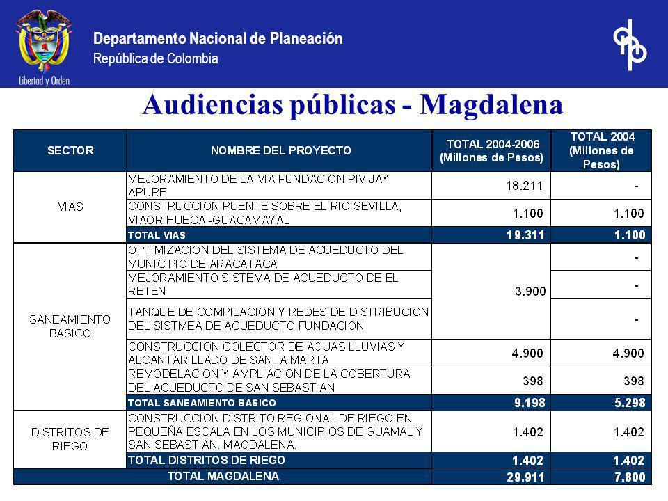 Departamento Nacional de Planeación República de Colombia Audiencias públicas - Magdalena