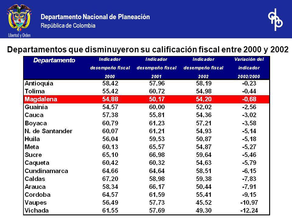 Departamento Nacional de Planeación República de Colombia Departamentos que disminuyeron su calificación fiscal entre 2000 y 2002