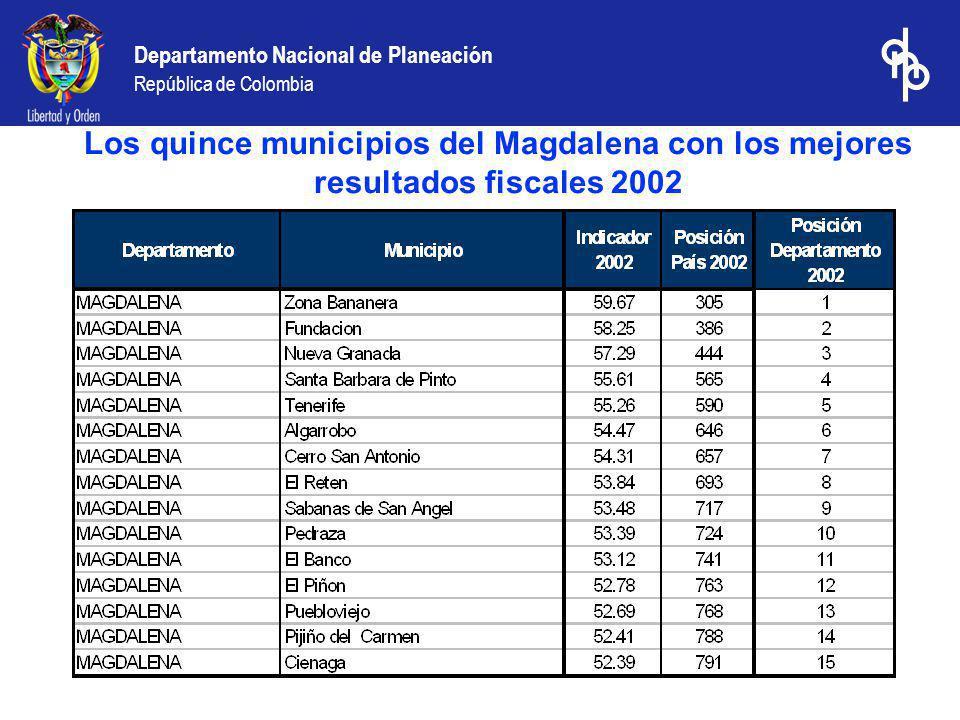 Departamento Nacional de Planeación República de Colombia Los quince municipios del Magdalena con los mejores resultados fiscales 2002