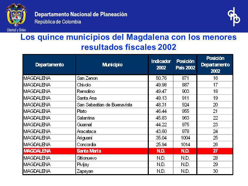 Departamento Nacional de Planeación República de Colombia Los quince municipios del Magdalena con los menores resultados fiscales 2002