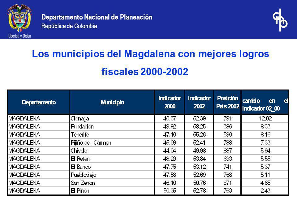 Departamento Nacional de Planeación República de Colombia Los municipios del Magdalena con mejores logros fiscales 2000-2002