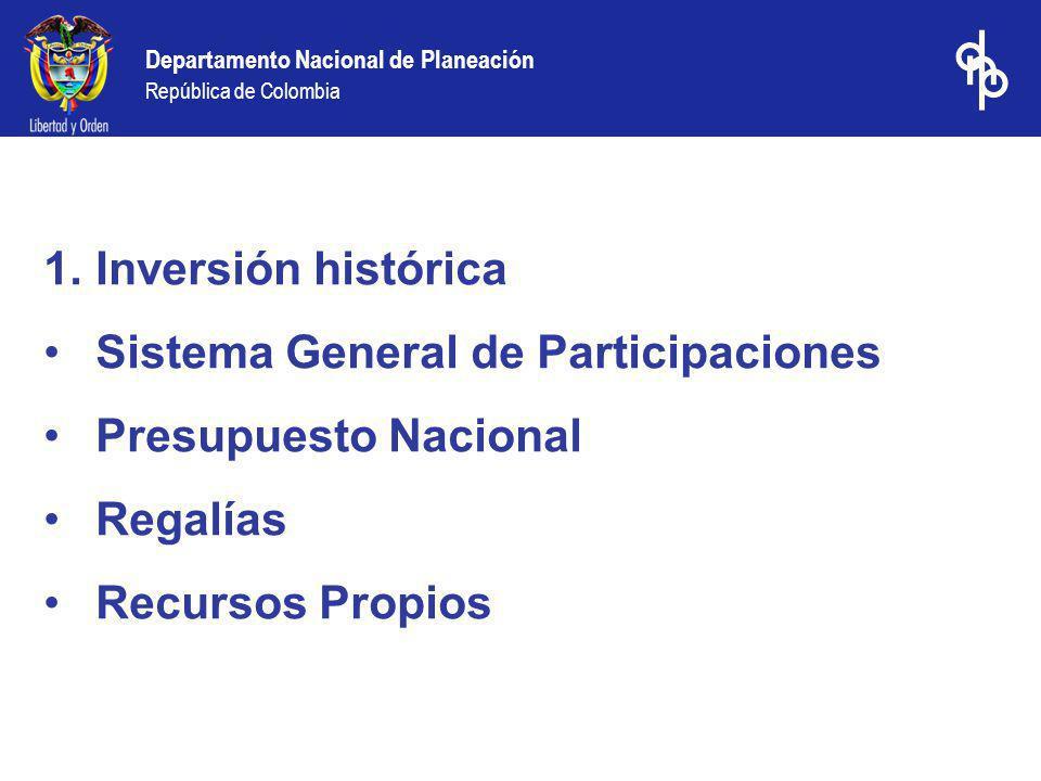 Departamento Nacional de Planeación República de Colombia 1.Inversión histórica Sistema General de Participaciones Presupuesto Nacional Regalías Recursos Propios