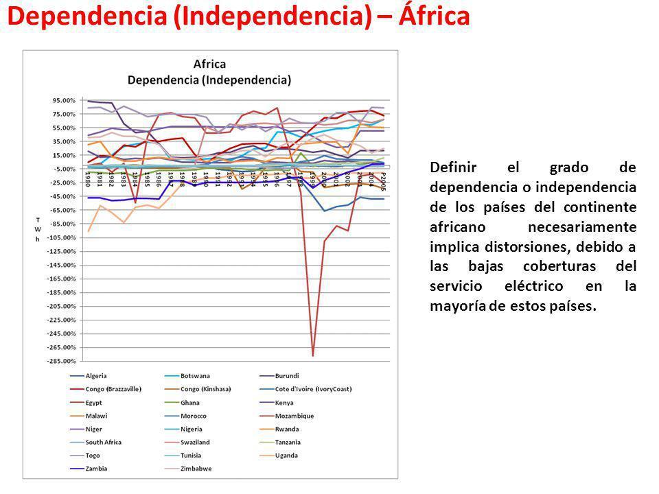 Dependencia (Independencia) – África Definir el grado de dependencia o independencia de los países del continente africano necesariamente implica dist
