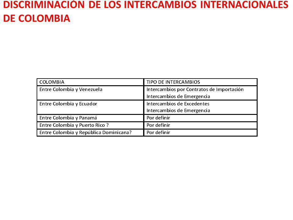 DISCRIMINACIÓN DE LOS INTERCAMBIOS INTERNACIONALES DE COLOMBIA
