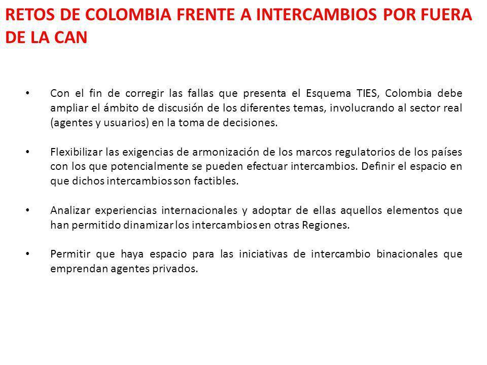 RETOS DE COLOMBIA FRENTE A INTERCAMBIOS POR FUERA DE LA CAN Con el fin de corregir las fallas que presenta el Esquema TIES, Colombia debe ampliar el á