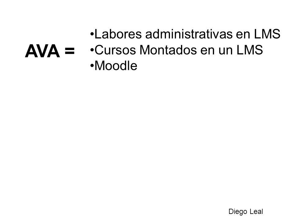 AVA = Labores administrativas en LMS Cursos Montados en un LMS Moodle Diego Leal