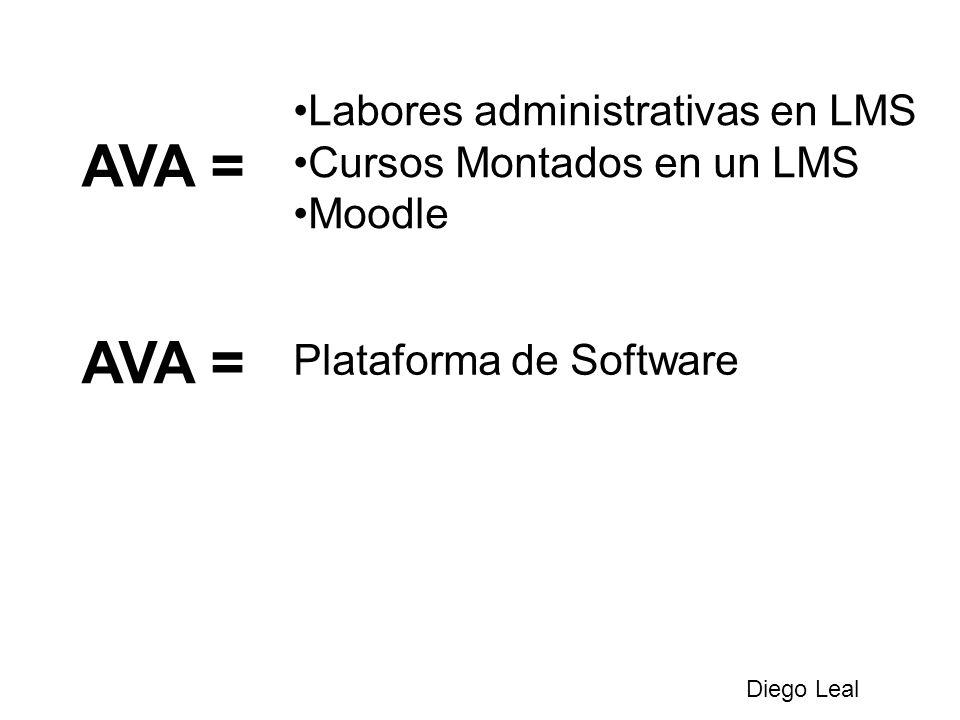 AVA = Plataforma de Software Diego Leal Labores administrativas en LMS Cursos Montados en un LMS Moodle