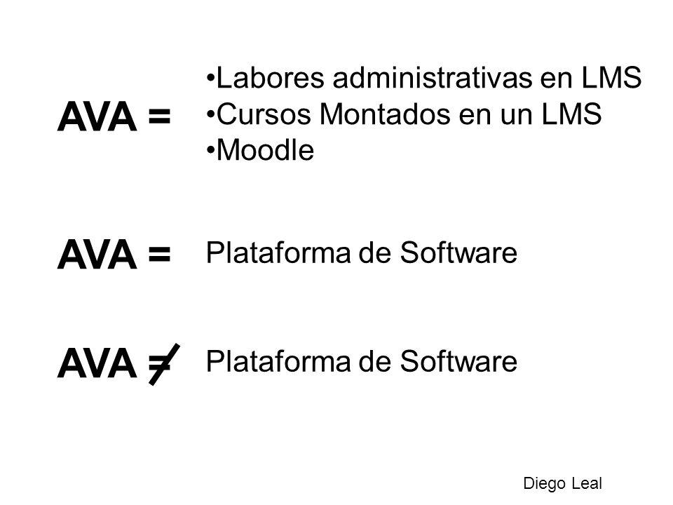 AVA = Plataforma de Software AVA = Plataforma de Software Diego Leal Labores administrativas en LMS Cursos Montados en un LMS Moodle