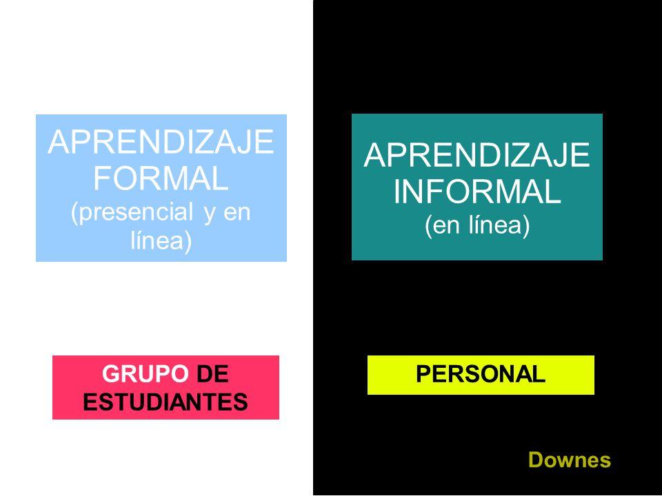 APRENDIZAJE FORMAL (presencial y en línea) Downes GRUPO DE ESTUDIANTES APRENDIZAJE INFORMAL (en línea) PERSONAL
