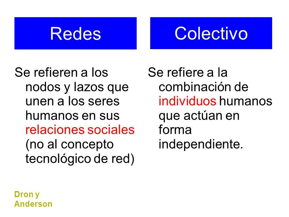 Redes Se refieren a los nodos y lazos que unen a los seres humanos en sus relaciones sociales (no al concepto tecnológico de red) Se refiere a la combinación de individuos humanos que actúan en forma independiente.
