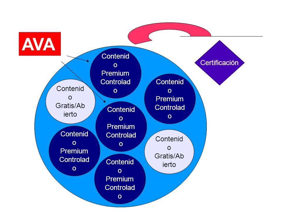 Contenid o Gratis/Ab ierto Contenid o Premium Controlad o Contenid o Gratis/Ab ierto Certificación Contenid o Premium Controlad o Contenid o Premium Controlad o Contenid o Premium Controlad o Contenid o Premium Controlad o AVA