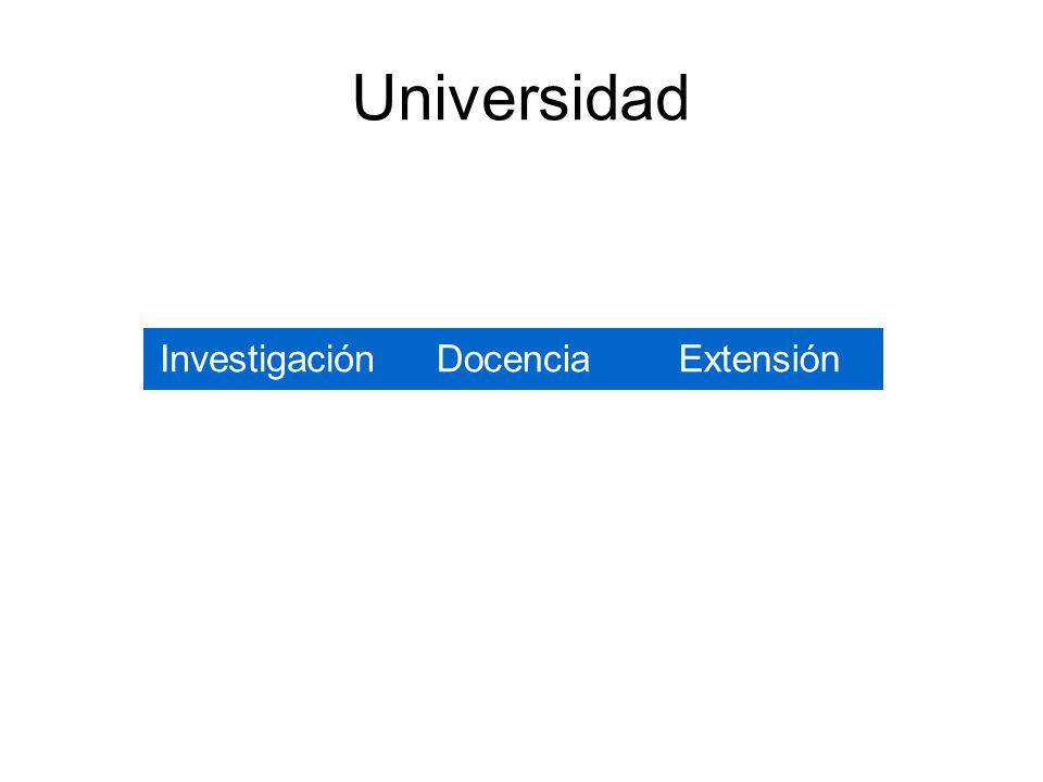 Universidad InvestigaciónDocenciaExtensión