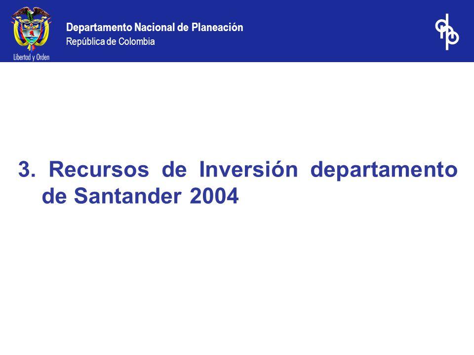 3. Recursos de Inversión departamento de Santander 2004