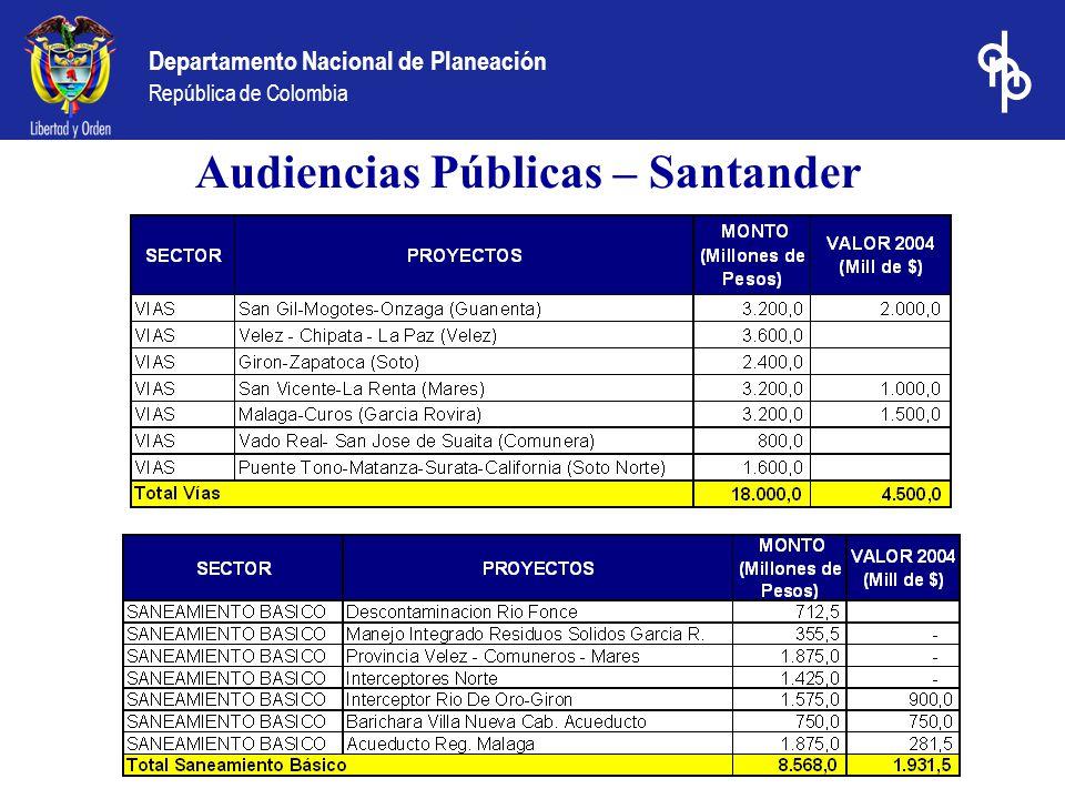 Departamento Nacional de Planeación República de Colombia Audiencias Públicas – Santander