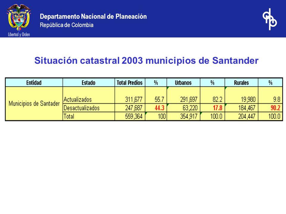Situación catastral 2003 municipios de Santander