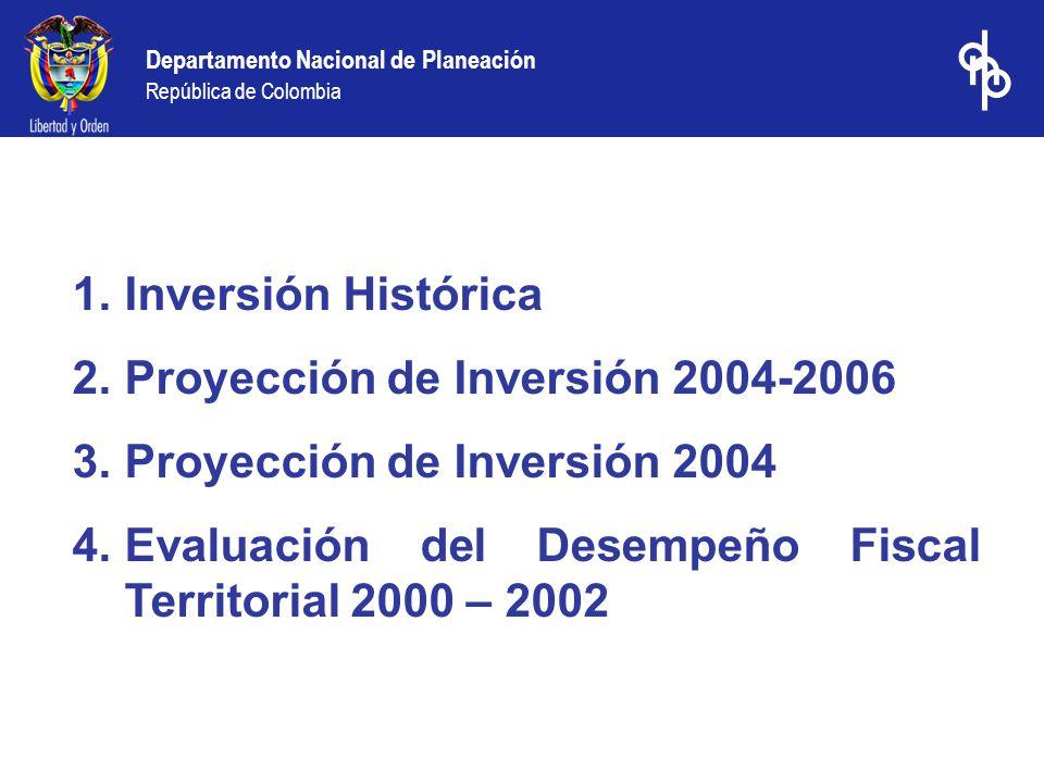 Departamento Nacional de Planeación República de Colombia Recaudo principales impuestos municipios y departamento de Santander (millones de $ constantes de 2002)
