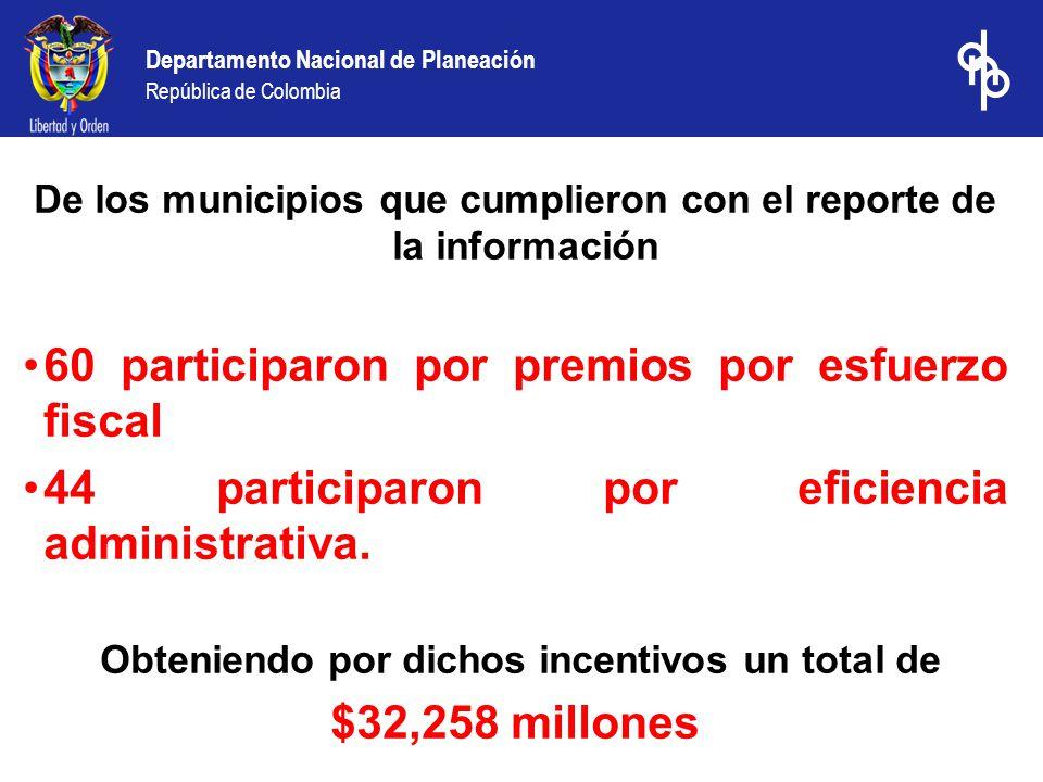 Departamento Nacional de Planeación República de Colombia De los municipios que cumplieron con el reporte de la información 60 participaron por premios por esfuerzo fiscal 44 participaron por eficiencia administrativa.