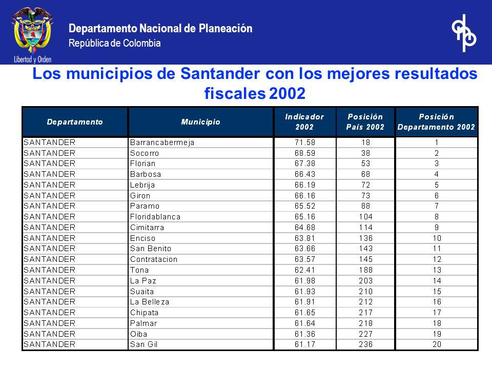Departamento Nacional de Planeación República de Colombia Los municipios de Santander con los mejores resultados fiscales 2002