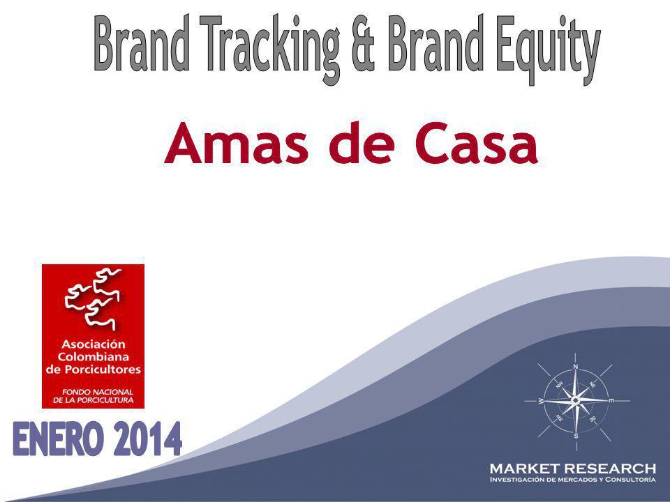 Brand Tracking & Brand Equity Porcicultores 2013 BASE: 900 -TOTAL 2013 %- Bogotá RES3344304162363931323540 POLLO3336213120313133373027 CERDO2215401710232024262319 PESCADO13541161091041114 NINGUNA--5-1111111 Base180180180180180600150150300300300 Cali M/llín B/quilla 4 3 31-45 46-70 18-30 Pereira 5/6 CIUDAD% NSE%EDAD% TIPO DE CARNE PREFERIDO PARA CONSUMO EN SU HOGAR P5.