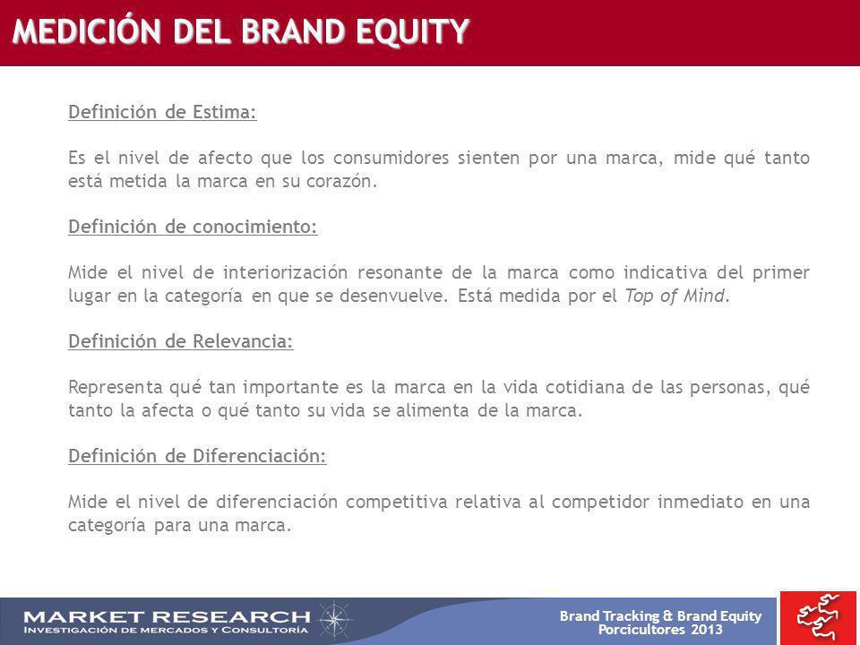 Brand Tracking & Brand Equity Porcicultores 2013 Definición de Estima: Es el nivel de afecto que los consumidores sienten por una marca, mide qué tant