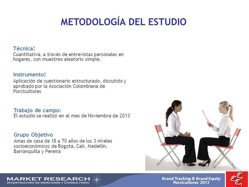 Brand Tracking & Brand Equity Porcicultores 2013 -TOTAL 2013 %- TODO EL PESCADO Bogotá TODO EL PESCADO8677768893848375858482 FILETE2392811818232992027 RODAJAS714127739886 OTROS CORTES22244264223 Base13216411715876426108113197222228 Resp.